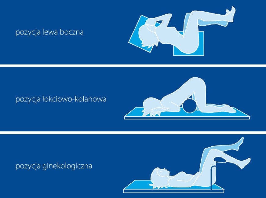 Sposoby ułożenia ciała wtrakcie badania proktologicznego